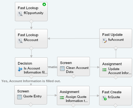 Quote Entry Flow v3 OptionA Loop