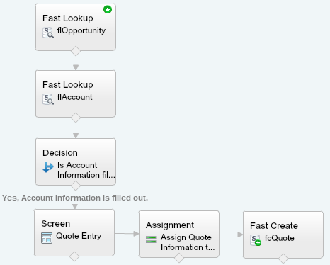 Quote Entry Flow With First Decision Element Connected