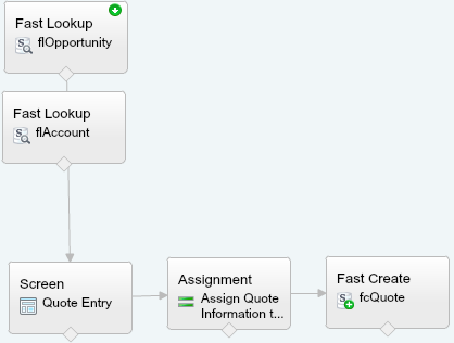 Quote Entry Flow With Space flAccount Quote Entry