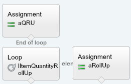 QLI Flow Loop to aQRU