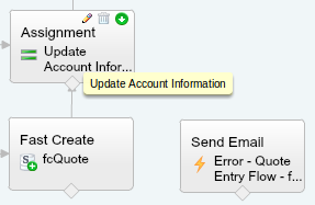 Quote Entry Flow fcQuote to Update Account Assignment