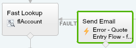 Quote Entry Flow flAccount Fault Path