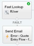 Quote Entry Flow flUser Fault Path