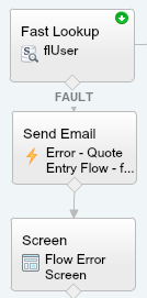 Quote Entry Flow Send Email to Flow Error Screen
