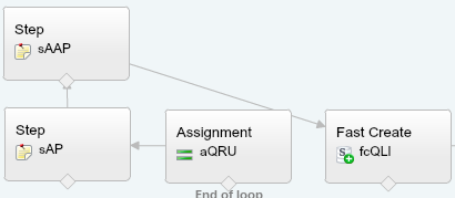 Quote Line Item Flow With Steps Connected