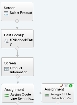 Quote Entry Line Item Flow Assign QLI Info To Collection