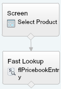 Quote Line Item Flow Select Product To flPricebookEntry