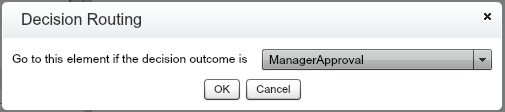 Quote Line Item Decision Manager Approval