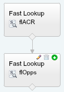 flACR connection to flOpps Salesforce Flow