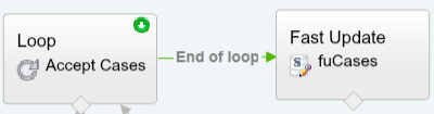 Loop-To-Fast-Update